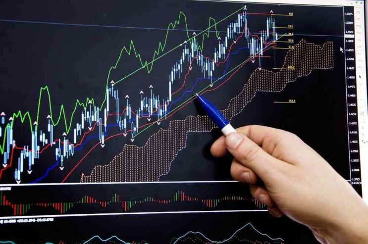 finding a forex trading strategy that works